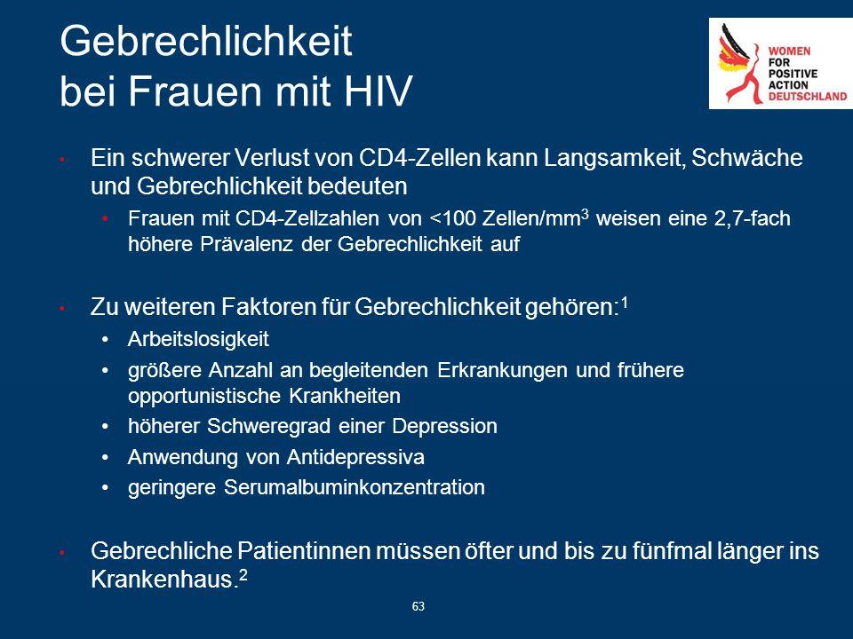 63 Gebrechlichkeit bei Frauen mit HIV Ein schwerer Verlust von CD4-Zellen kann Langsamkeit, Schwäche und Gebrechlichkeit bedeuten Frauen mit CD4-Zellz