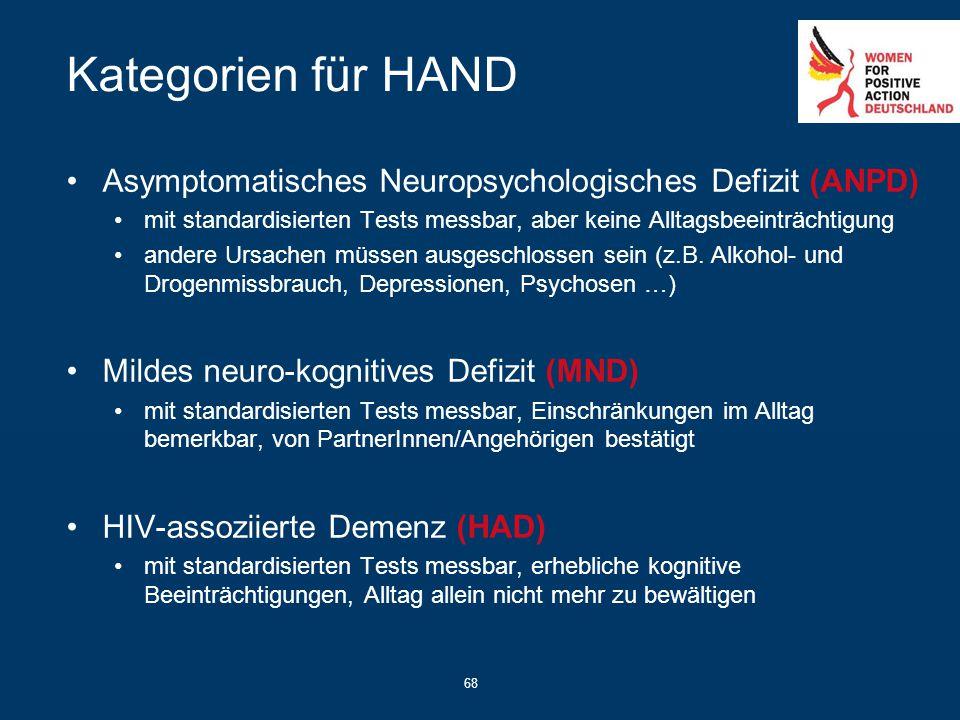 68 Kategorien für HAND Asymptomatisches Neuropsychologisches Defizit (ANPD) mit standardisierten Tests messbar, aber keine Alltagsbeeinträchtigung and