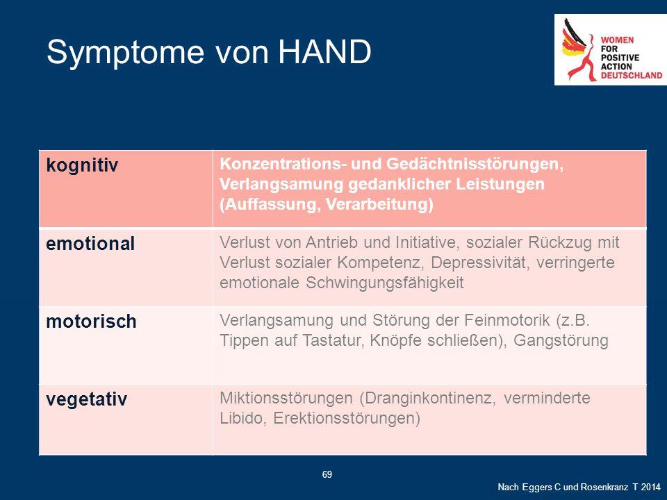69 Symptome von HAND kognitiv Konzentrations- und Gedächtnisstörungen, Verlangsamung gedanklicher Leistungen (Auffassung, Verarbeitung) emotional Verl