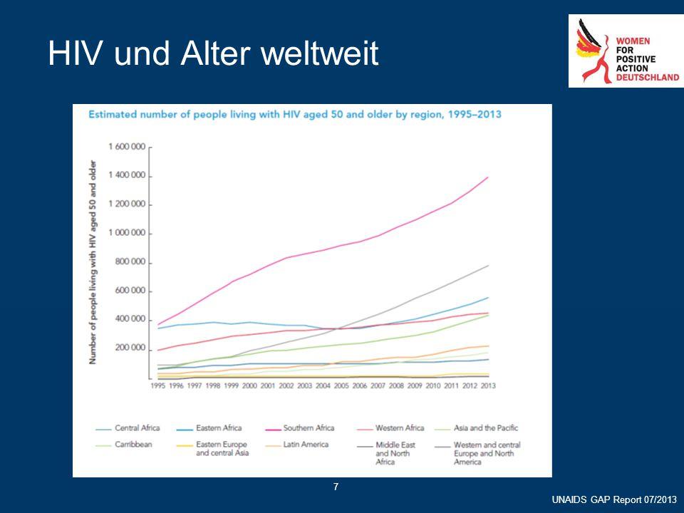 7 HIV und Alter weltweit UNAIDS GAP Report 07/2013