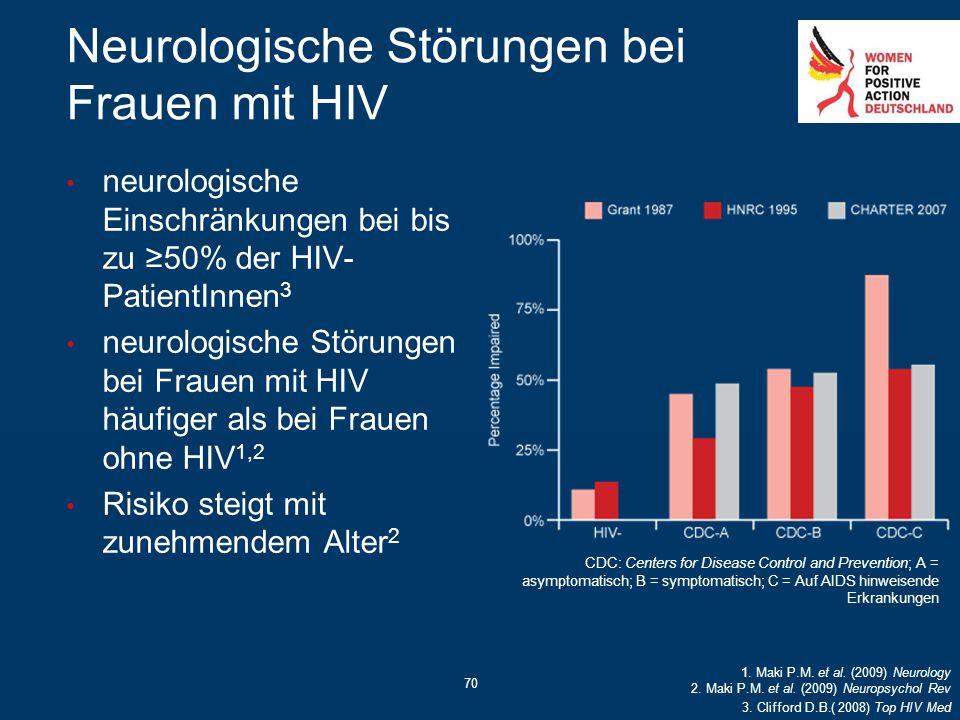 70 Neurologische Störungen bei Frauen mit HIV neurologische Einschränkungen bei bis zu ≥50% der HIV- PatientInnen 3 neurologische Störungen bei Frauen