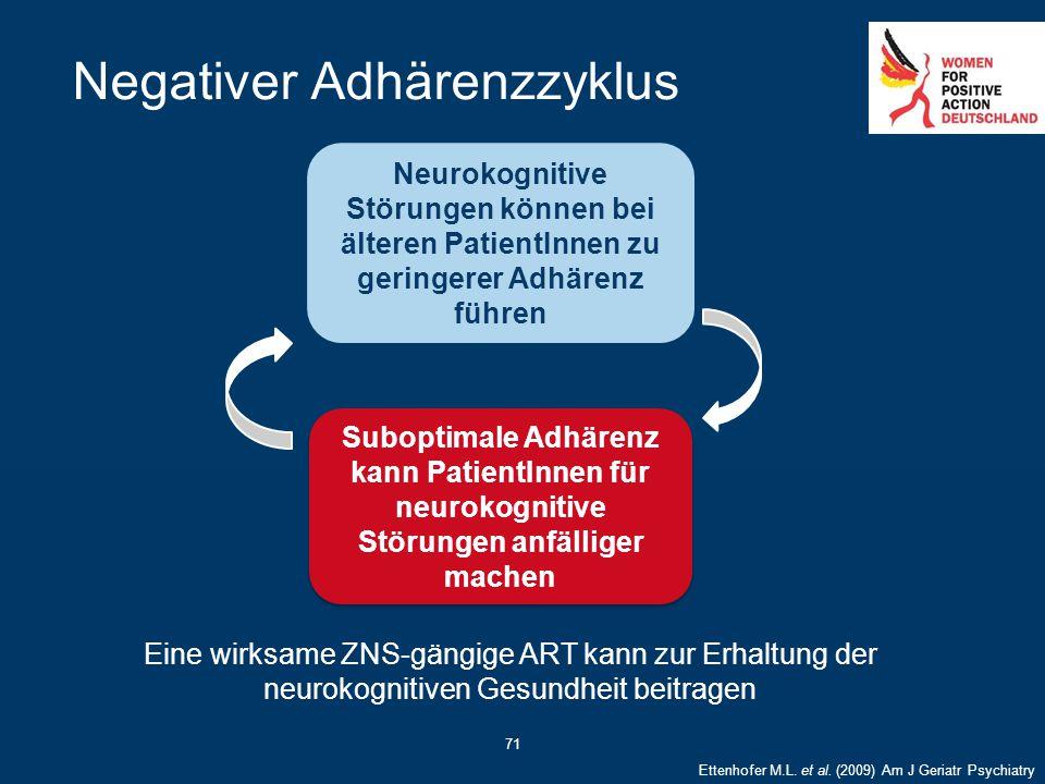 71 Negativer Adhärenzzyklus Neurokognitive Störungen können bei älteren PatientInnen zu geringerer Adhärenz führen Suboptimale Adhärenz kann PatientIn