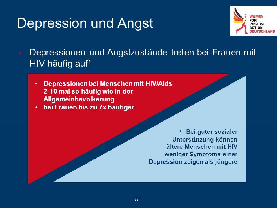 77 Depression und Angst Depressionen und Angstzustände treten bei Frauen mit HIV häufig auf 1 Depressionen bei Menschen mit HIV/Aids 2-10 mal so häufi