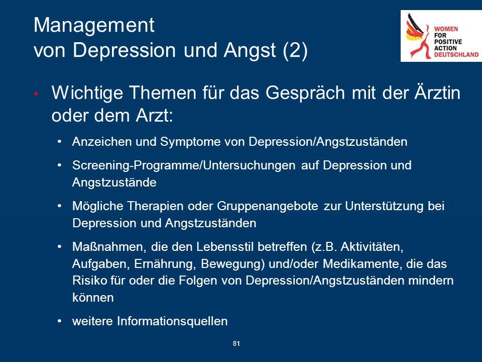 81 Management von Depression und Angst (2) Wichtige Themen für das Gespräch mit der Ärztin oder dem Arzt: Anzeichen und Symptome von Depression/Angstz