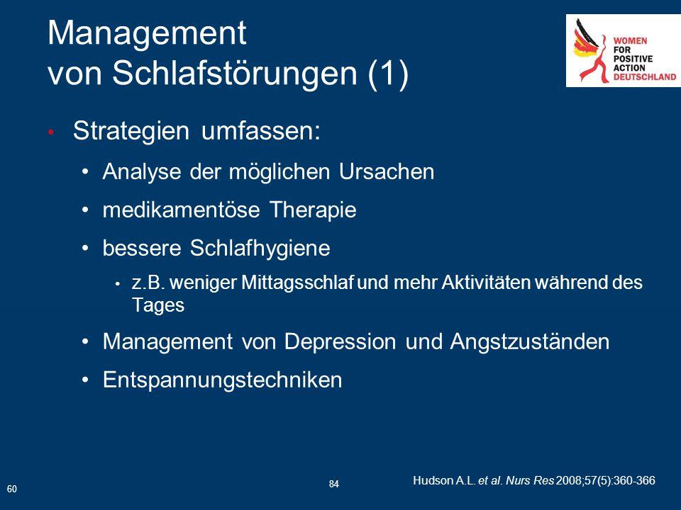 84 Management von Schlafstörungen (1) Strategien umfassen: Analyse der möglichen Ursachen medikamentöse Therapie bessere Schlafhygiene z.B. weniger Mi