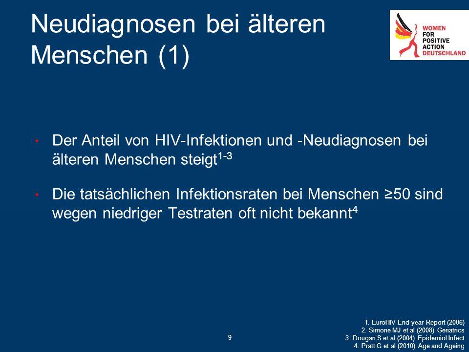 9 Der Anteil von HIV-Infektionen und -Neudiagnosen bei älteren Menschen steigt 1-3 Die tatsächlichen Infektionsraten bei Menschen ≥50 sind wegen niedr