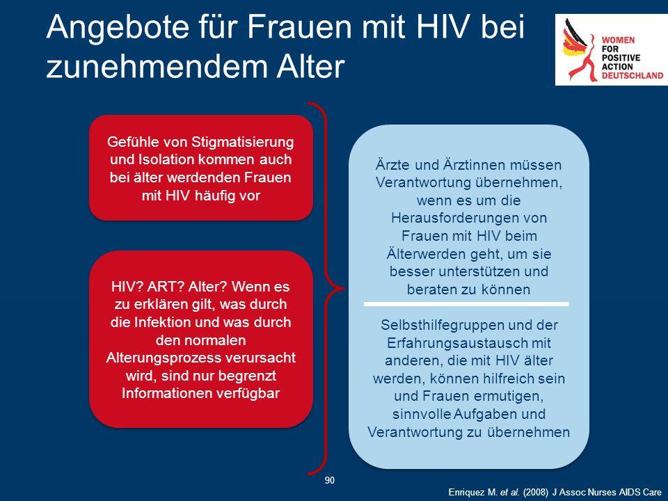 90 Angebote für Frauen mit HIV bei zunehmendem Alter Gefühle von Stigmatisierung und Isolation kommen auch bei älter werdenden Frauen mit HIV häufig v