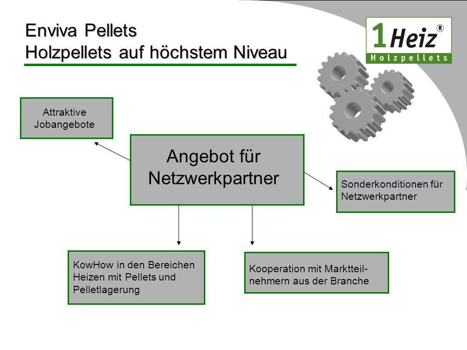 Enviva Pellets Holzpellets auf höchstem Niveau Angebot für Netzwerkpartner Attraktive Jobangebote KowHow in den Bereichen Heizen mit Pellets und Pelle