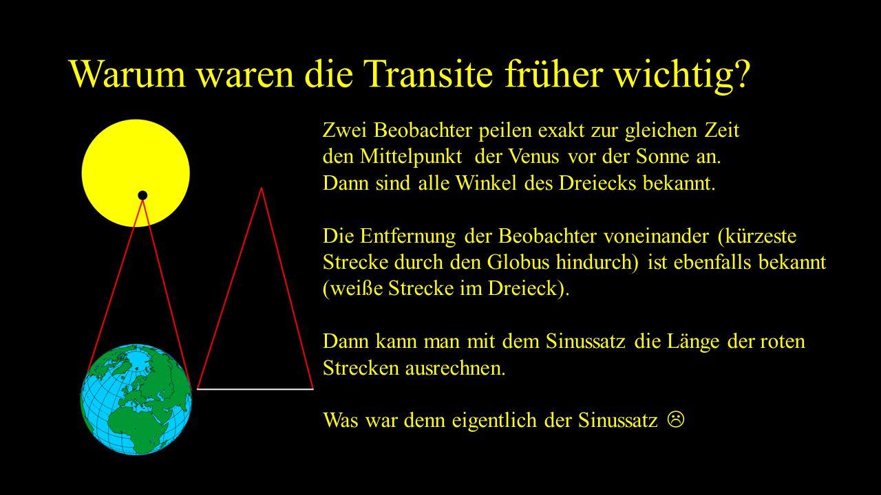 Warum waren die Transite früher wichtig? Zwei Beobachter peilen exakt zur gleichen Zeit den Mittelpunkt der Venus vor der Sonne an. Dann sind alle Win