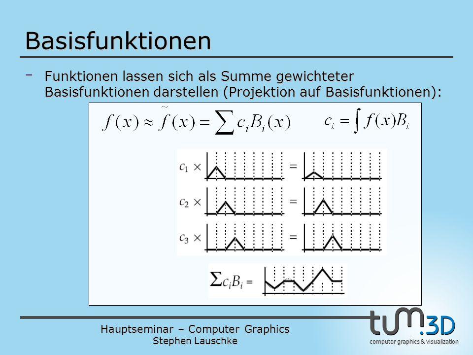 Hauptseminar – Computer Graphics Stephen Lauschke computer graphics & visualization Basisfunktionen - Funktionen lassen sich als Summe gewichteter Bas