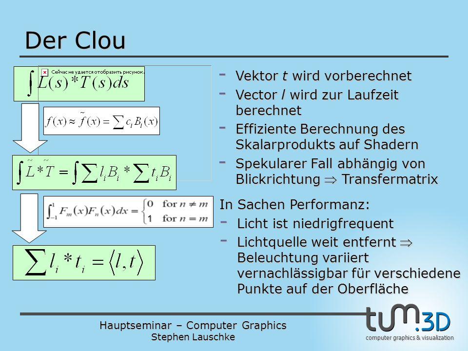 Hauptseminar – Computer Graphics Stephen Lauschke computer graphics & visualization Der Clou 1 - Vektor t wird vorberechnet - Vector l wird zur Laufze