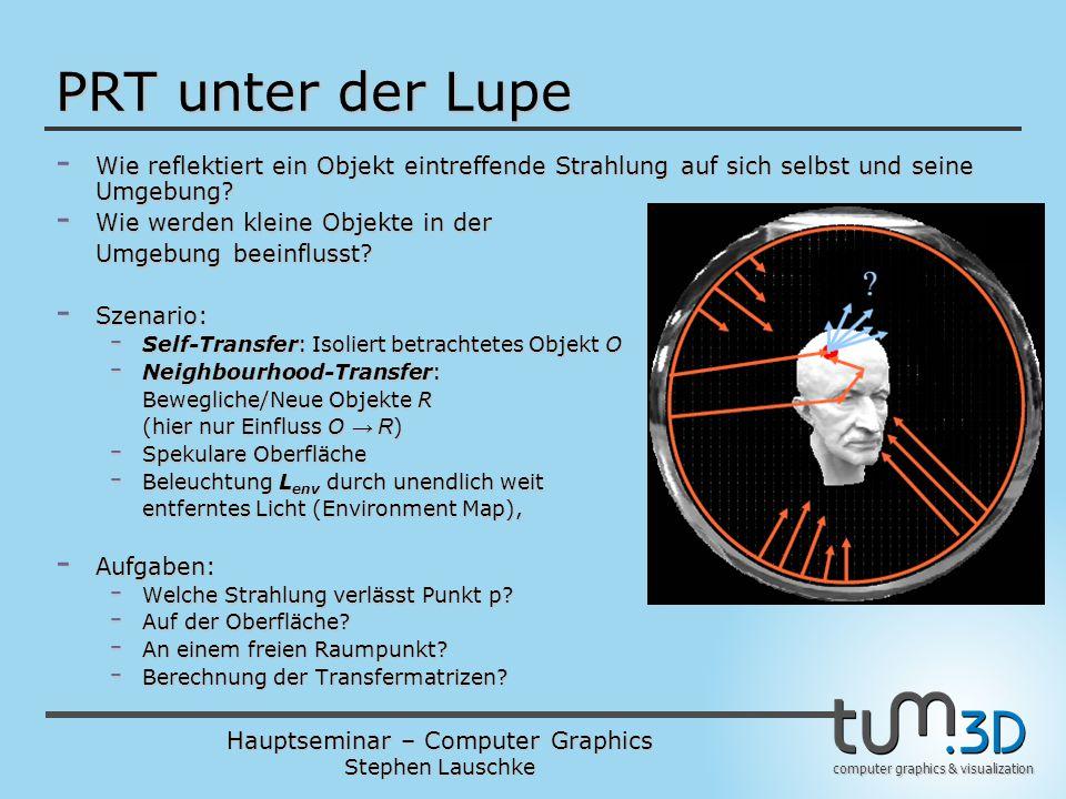 Hauptseminar – Computer Graphics Stephen Lauschke computer graphics & visualization PRT unter der Lupe - Wie reflektiert ein Objekt eintreffende Strah