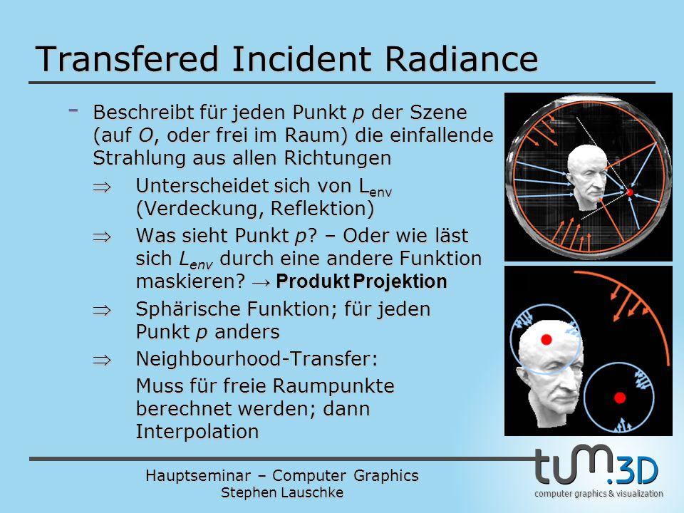 Hauptseminar – Computer Graphics Stephen Lauschke computer graphics & visualization Transfered Incident Radiance - Beschreibt für jeden Punkt p der Sz