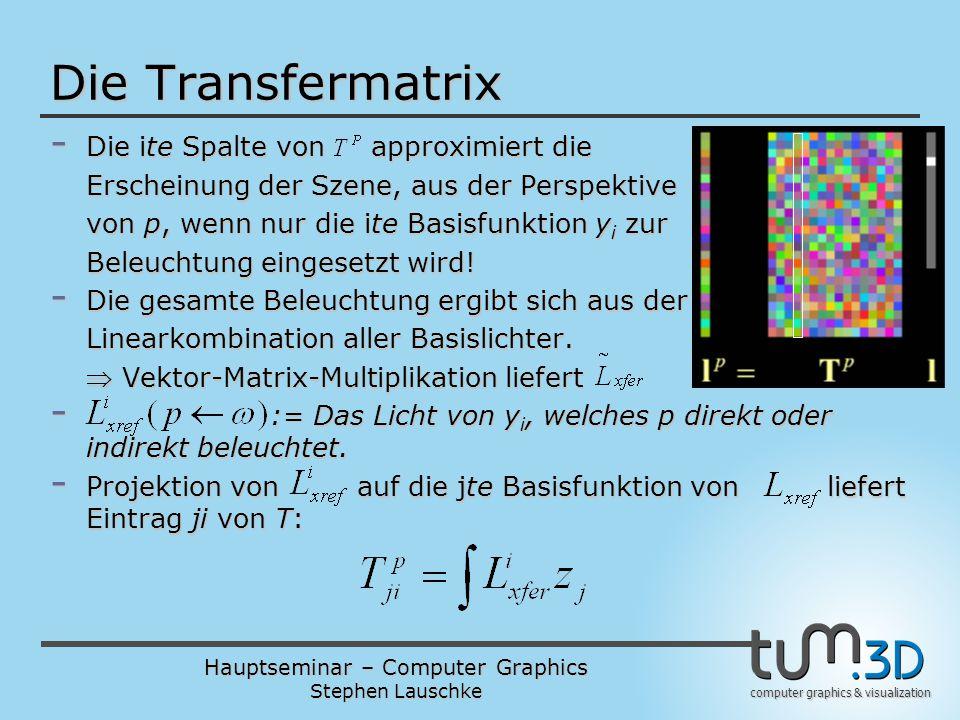Hauptseminar – Computer Graphics Stephen Lauschke computer graphics & visualization - Die ite Spalte von approximiert die Erscheinung der Szene, aus d