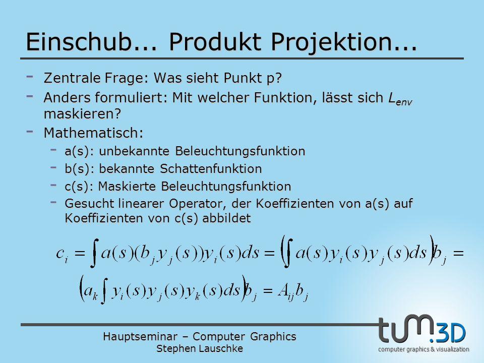 Hauptseminar – Computer Graphics Stephen Lauschke computer graphics & visualization Einschub... Produkt Projektion... - Zentrale Frage: Was sieht Punk