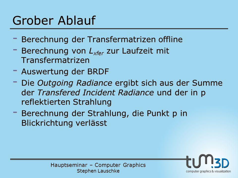 Hauptseminar – Computer Graphics Stephen Lauschke computer graphics & visualization Grober Ablauf - Berechnung der Transfermatrizen offline - Berechnu