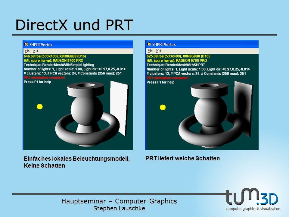 Hauptseminar – Computer Graphics Stephen Lauschke computer graphics & visualization DirectX und PRT Einfaches lokales Beleuchtungsmodell, Keine Schatt