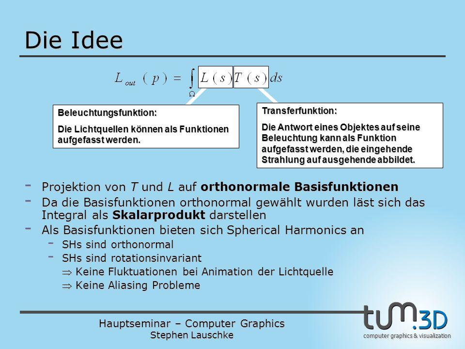Hauptseminar – Computer Graphics Stephen Lauschke computer graphics & visualization Die Idee - Projektion von T und L auf orthonormale Basisfunktionen