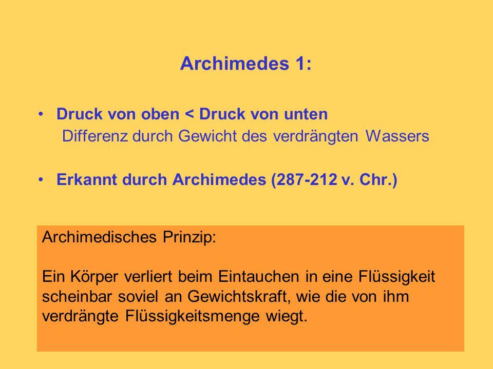 Archimedes 1: Druck von oben < Druck von unten Differenz durch Gewicht des verdrängten Wassers Erkannt durch Archimedes (287-212 v.
