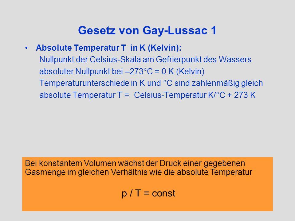 Gesetz von Gay-Lussac 1 Absolute Temperatur T in K (Kelvin): Nullpunkt der Celsius-Skala am Gefrierpunkt des Wassers absoluter Nullpunkt bei –273°C = 0 K (Kelvin) Temperaturunterschiede in K und °C sind zahlenmäßig gleich absolute Temperatur T = Celsius-Temperatur K/°C + 273 K Bei konstantem Volumen wächst der Druck einer gegebenen Gasmenge im gleichen Verhältnis wie die absolute Temperatur p / T = const