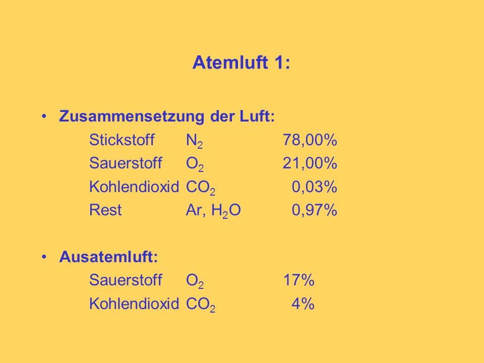 Atemluft 1: Zusammensetzung der Luft: Stickstoff N 2 78,00% SauerstoffO 2 21,00% KohlendioxidCO 2 0,03% RestAr, H 2 O 0,97% Ausatemluft: SauerstoffO 2 17% KohlendioxidCO 2 4%