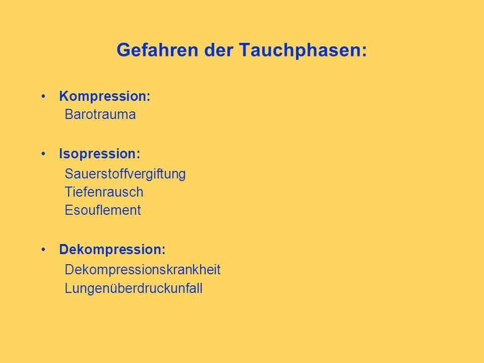 Gefahren der Tauchphasen: Kompression: Barotrauma Isopression: Sauerstoffvergiftung Tiefenrausch Esouflement Dekompression: Dekompressionskrankheit Lungenüberdruckunfall