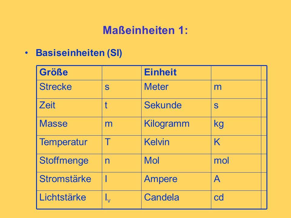 Maßeinheiten 1: Basiseinheiten (SI) EinheitGröße cdCandelaIvIv Lichtstärke AAmpereIStromstärke molMolnStoffmenge KKelvinTTemperatur kgKilogrammmMasse sSekundetZeit mMetersStrecke