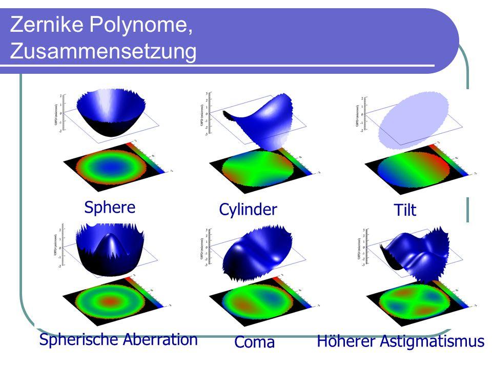 Zernike Polynome, Zusammensetzung Sphere Cylinder Tilt Spherische Aberration Coma Höherer Astigmatismus