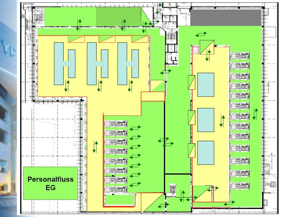 Swordfish SQS Präsentation 20.08.2007 Solothurn 11