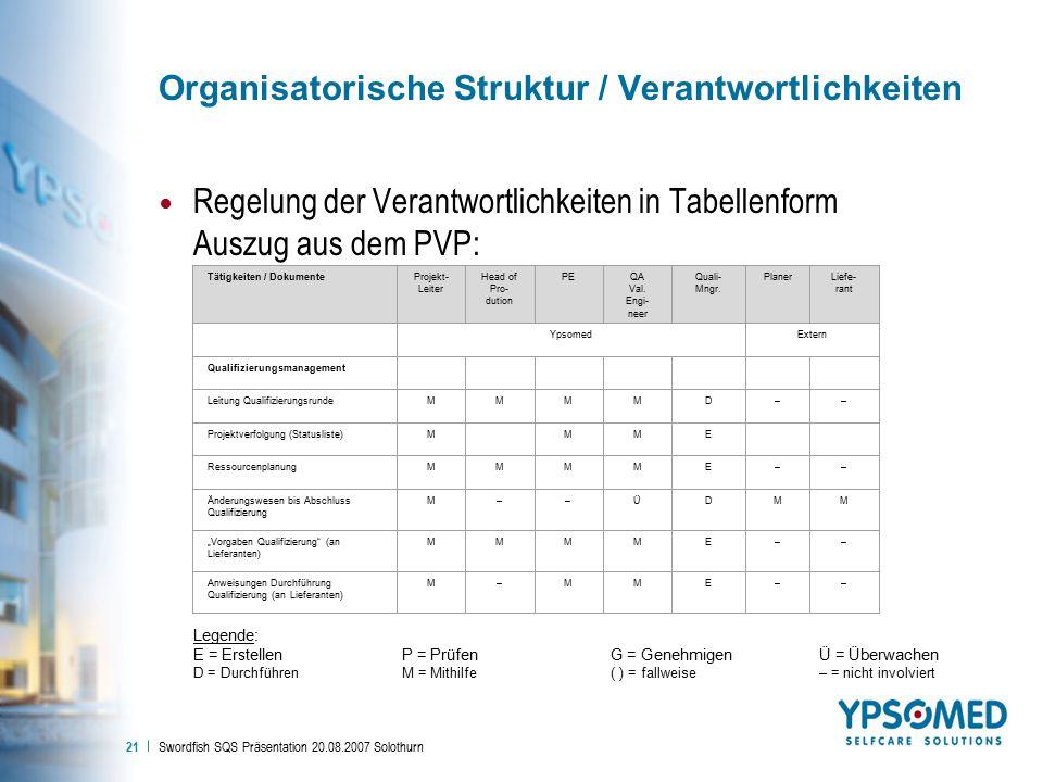 Swordfish SQS Präsentation 20.08.2007 Solothurn 21 Organisatorische Struktur / Verantwortlichkeiten Regelung der Verantwortlichkeiten in Tabellenform
