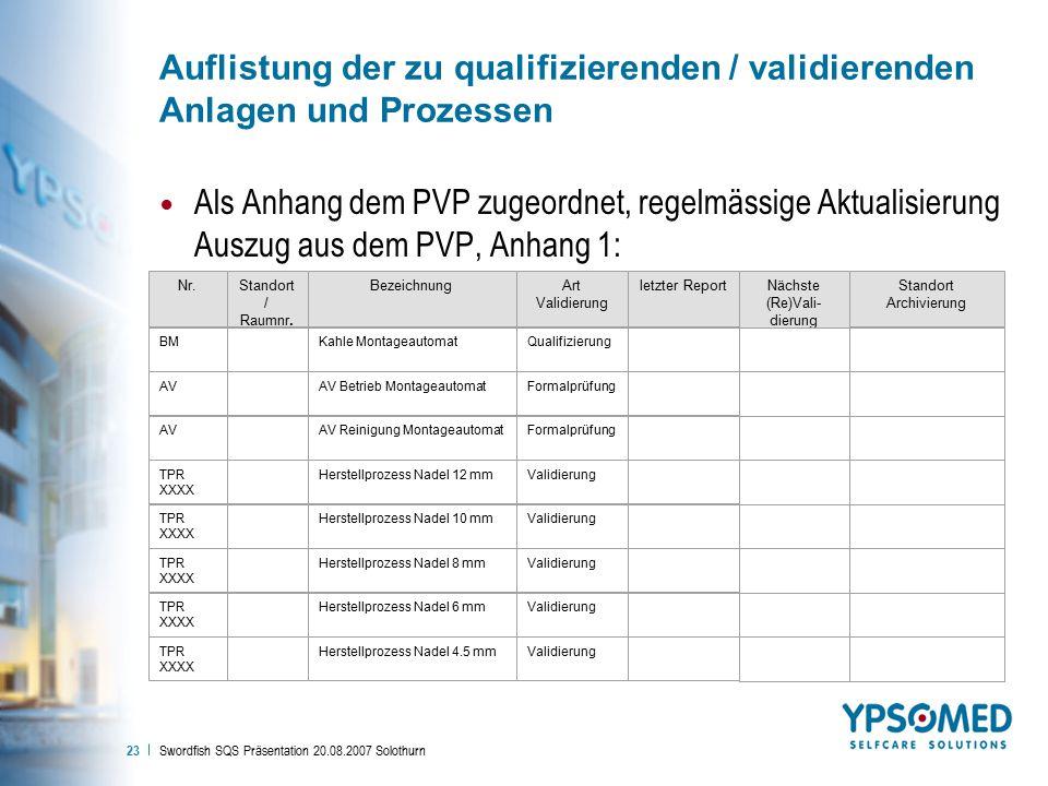 Swordfish SQS Präsentation 20.08.2007 Solothurn 23 Auflistung der zu qualifizierenden / validierenden Anlagen und Prozessen Als Anhang dem PVP zugeord