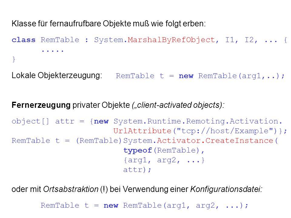 Klasse für fernaufrufbare Objekte muß wie folgt erben: class RemTable : System.MarshalByRefObject, I1, I2,...