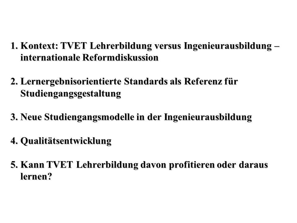1. Kontext: TVET Lehrerbildung versus Ingenieurausbildung – internationale Reformdiskussion 2. Lernergebnisorientierte Standards als Referenz für Stud