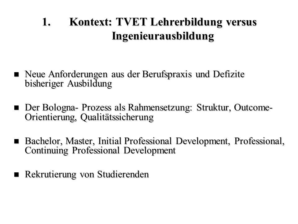 1.Kontext: TVET Lehrerbildung versus Ingenieurausbildung Neue Anforderungen aus der Berufspraxis und Defizite bisheriger Ausbildung Neue Anforderungen