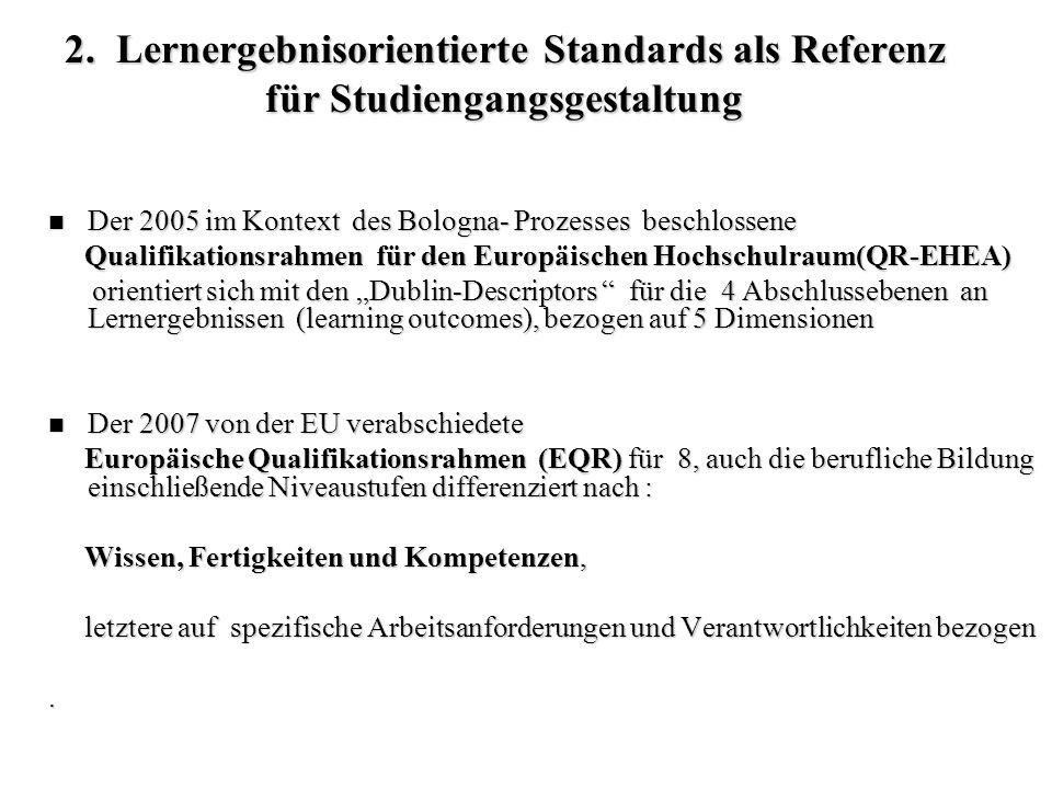 2. Lernergebnisorientierte Standards als Referenz für Studiengangsgestaltung Der 2005 im Kontext des Bologna- Prozesses beschlossene Der 2005 im Konte