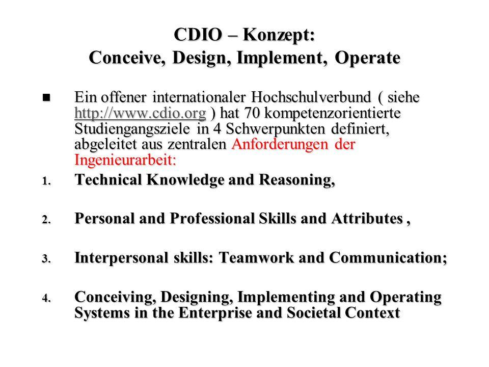 CDIO – Konzept: Conceive, Design, Implement, Operate Ein offener internationaler Hochschulverbund ( siehe http://www.cdio.org ) hat 70 kompetenzorient