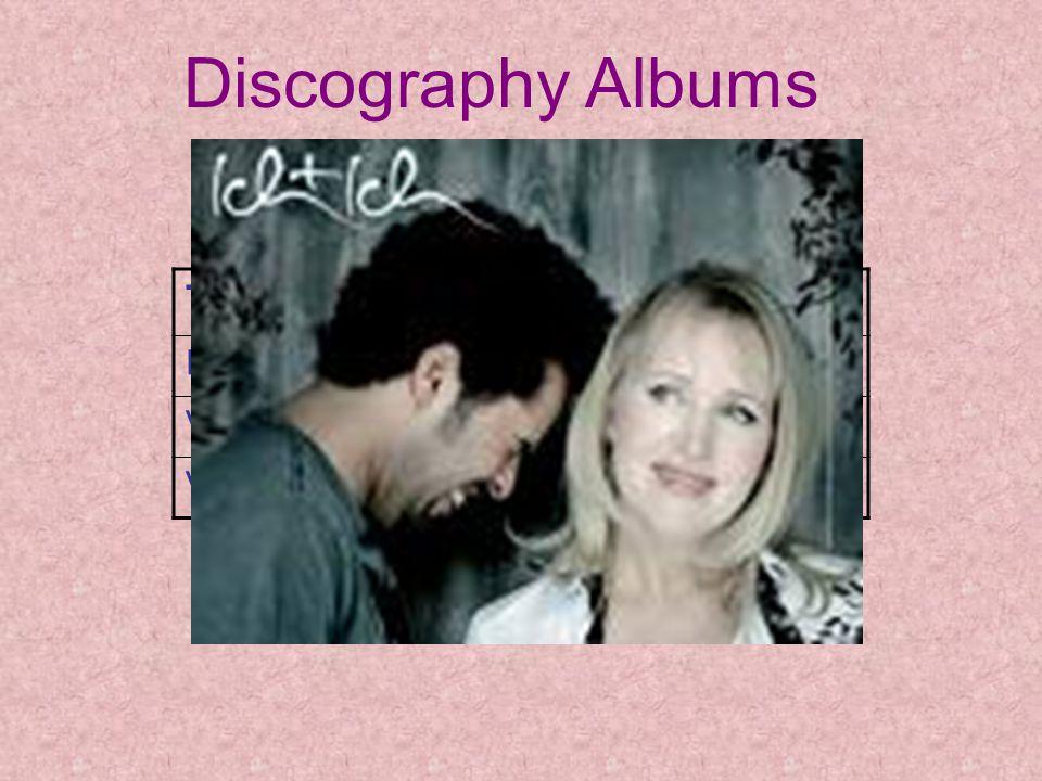 Discography Albums ReleaseLabel Title 2005 PolydorIch + Ich 29.06.2007 PolydorVom selben Stern 21.11.2008UniversalVom selben Stern