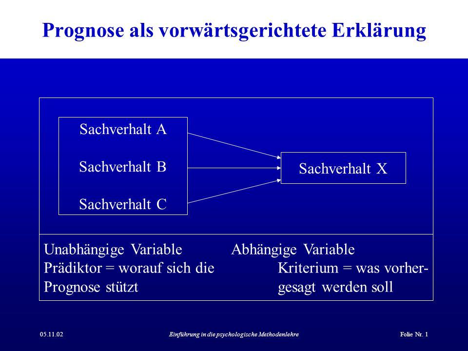 05.11.02Einführung in die psychologische MethodenlehreFolie Nr. 1 Prognose als vorwärtsgerichtete Erklärung Sachverhalt A Sachverhalt B Sachverhalt C
