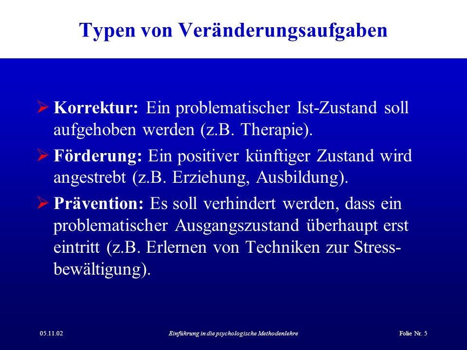 05.11.02Einführung in die psychologische MethodenlehreFolie Nr. 5 Typen von Veränderungsaufgaben  Korrektur: Ein problematischer Ist-Zustand soll auf