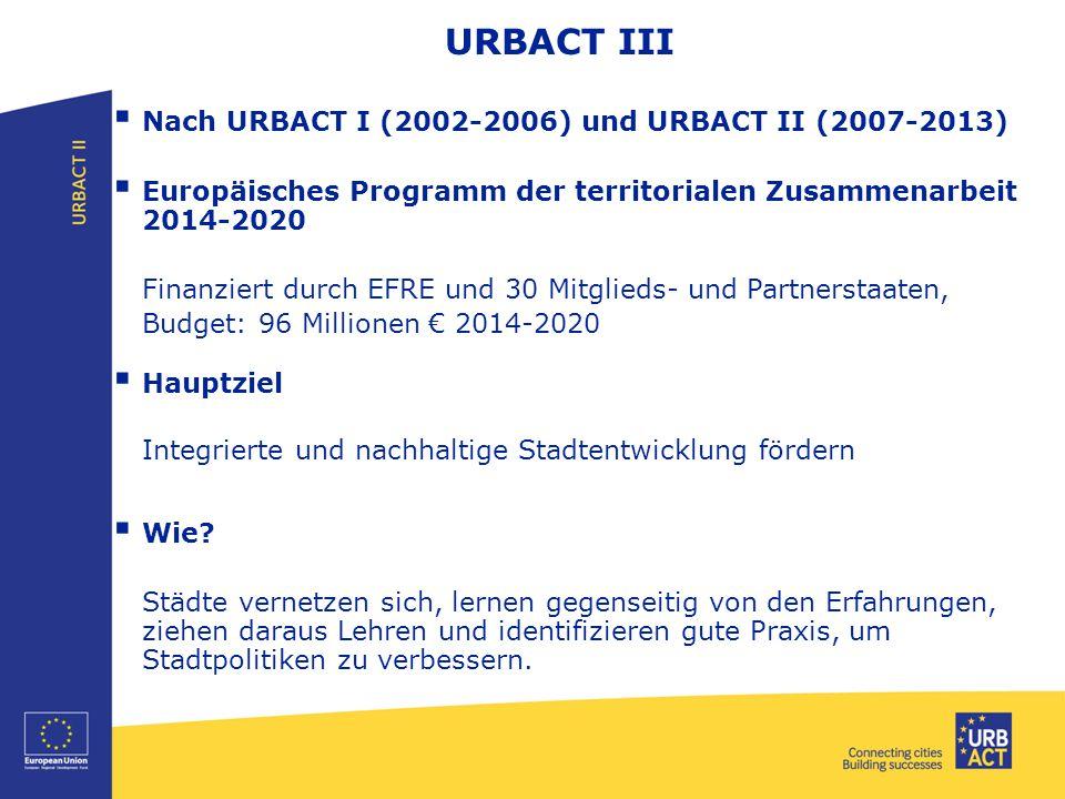 URBACT III  Nach URBACT I (2002-2006) und URBACT II (2007-2013)  Europäisches Programm der territorialen Zusammenarbeit 2014-2020 Finanziert durch EFRE und 30 Mitglieds- und Partnerstaaten, Budget: 96 Millionen € 2014-2020  Hauptziel Integrierte und nachhaltige Stadtentwicklung fördern  Wie.