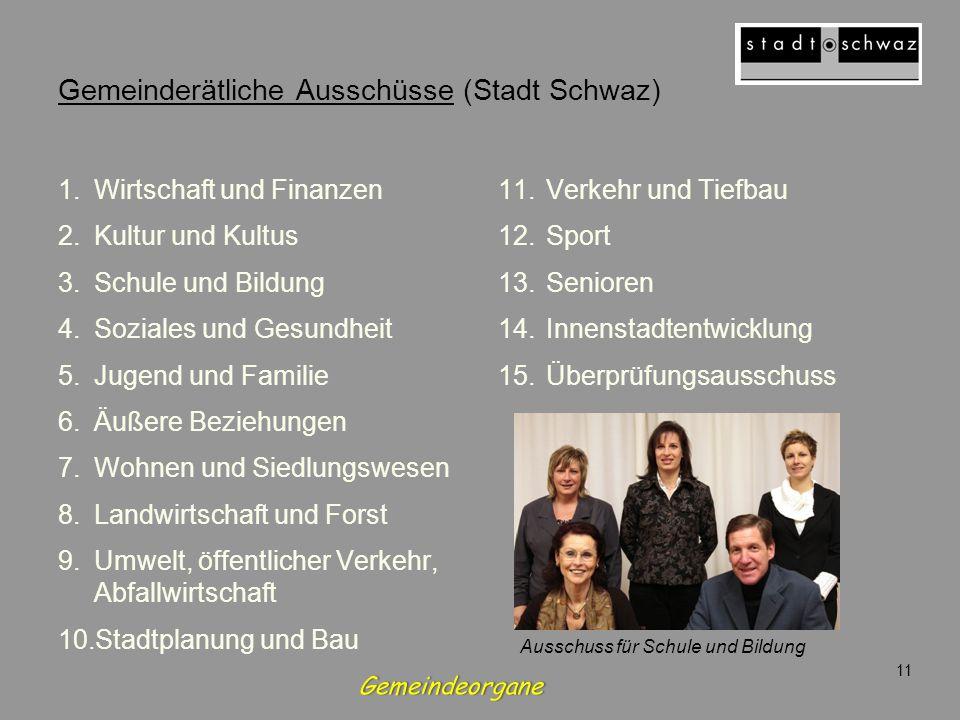 Gemeinderätliche Ausschüsse (Stadt Schwaz) 1.Wirtschaft und Finanzen 2.Kultur und Kultus 3.Schule und Bildung 4.Soziales und Gesundheit 5.Jugend und F