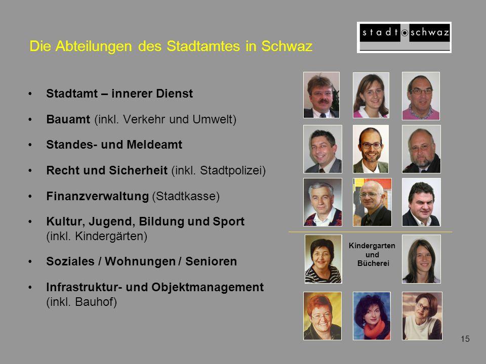 Die Abteilungen des Stadtamtes in Schwaz Stadtamt – innerer Dienst Bauamt (inkl. Verkehr und Umwelt) Standes- und Meldeamt Recht und Sicherheit (inkl.