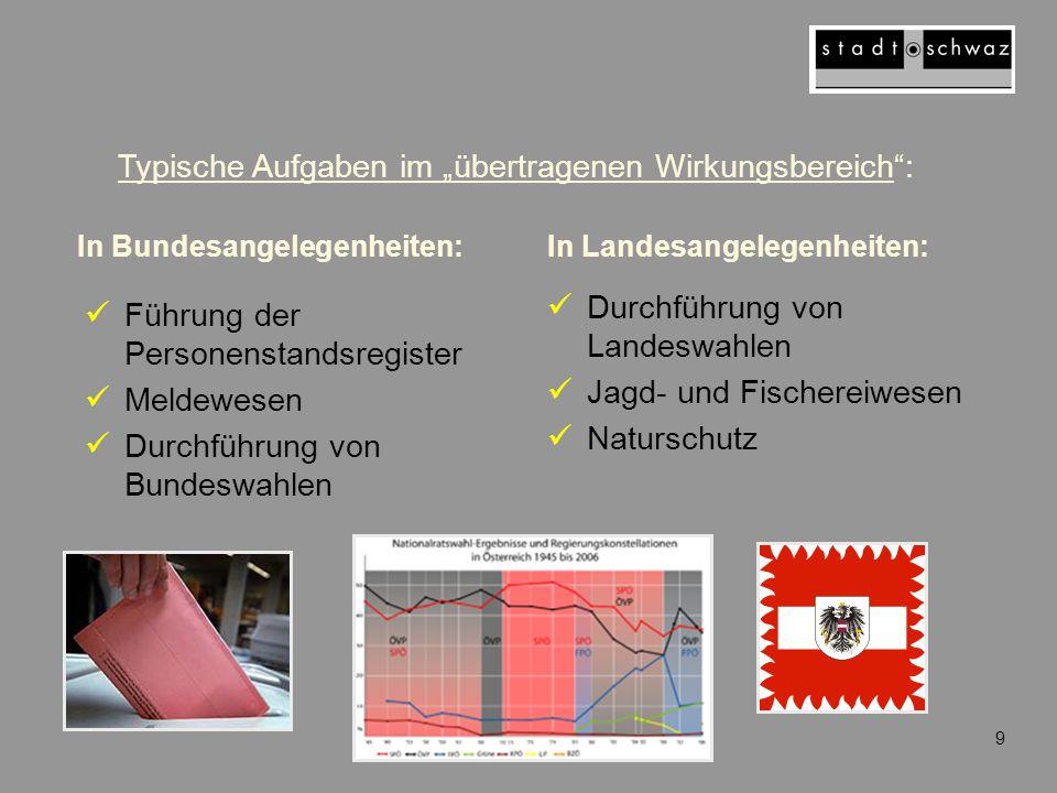 Beispiele für Gemeindeverbände:  Schulverbände: Hauptschulverband Schwaz, Gemeindeverband Polytechnische Schule Schwaz und Umgebung  Gemeindeverband Bezirkskrankenhaus  Altenwohnheimverband Schwaz u.