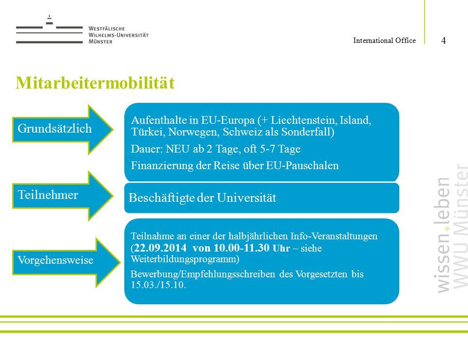 Mitarbeitermobilität 4 International Office Aufenthalte in EU-Europa (+ Liechtenstein, Island, Türkei, Norwegen, Schweiz als Sonderfall) Dauer: NEU ab