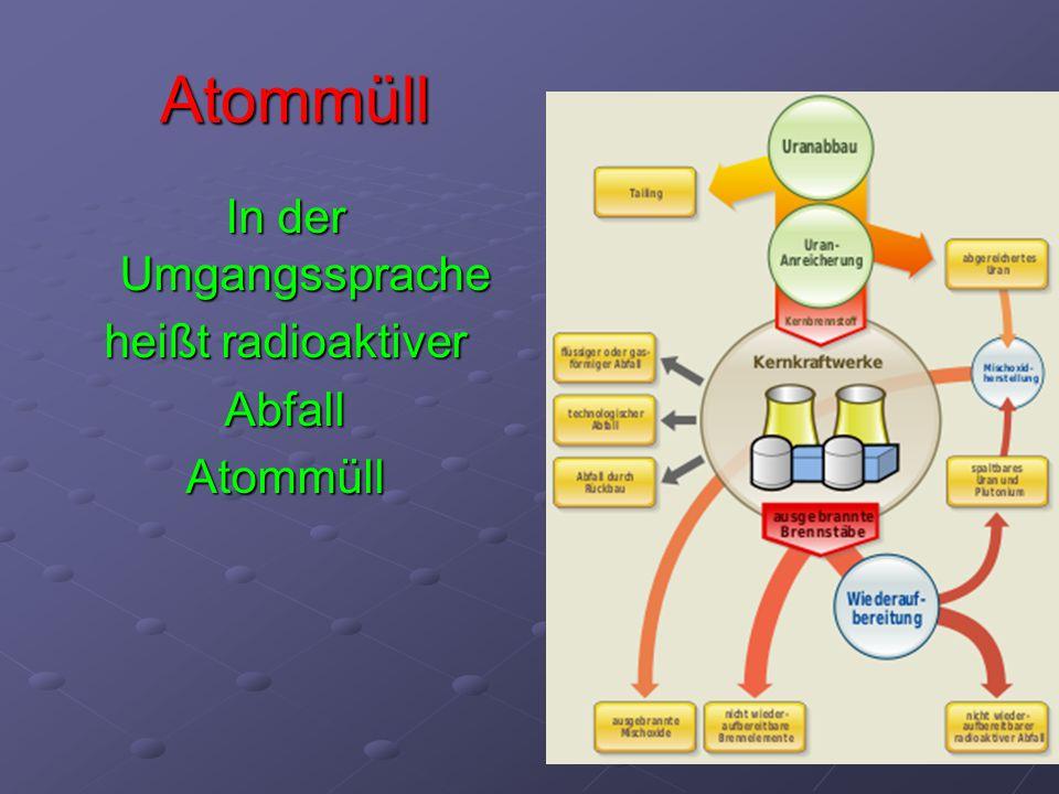Atommüll In der Umgangssprache heißt radioaktiver AbfallAtommüll