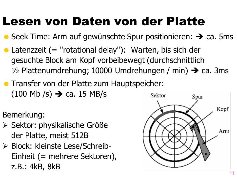 11 Lesen von Daten von der Platte  Seek Time: Arm auf gewünschte Spur positionieren:  ca. 5ms  Latenzzeit (=