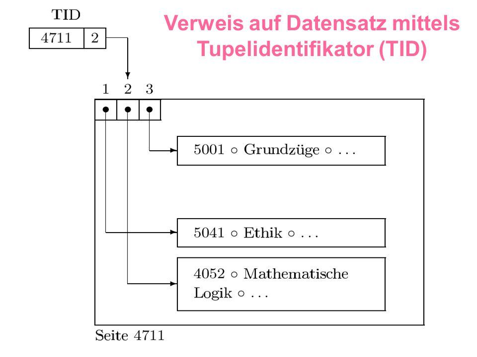 113 Verweis auf Datensatz mittels Tupelidentifikator (TID)