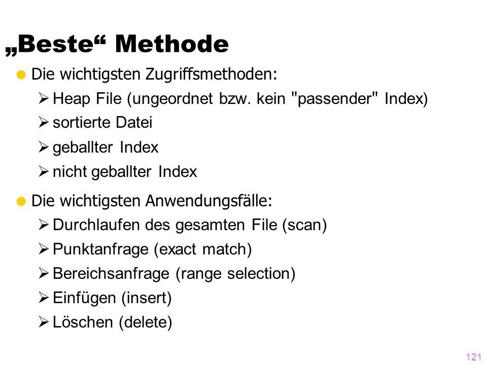 121  Die wichtigsten Zugriffsmethoden:  Heap File (ungeordnet bzw. kein