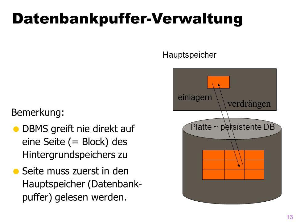 13 verdrängen Hauptspeicher einlagern Platte ~ persistente DB Datenbankpuffer-Verwaltung Bemerkung:  DBMS greift nie direkt auf eine Seite (= Block) des Hintergrundspeichers zu  Seite muss zuerst in den Hauptspeicher (Datenbank- puffer) gelesen werden.