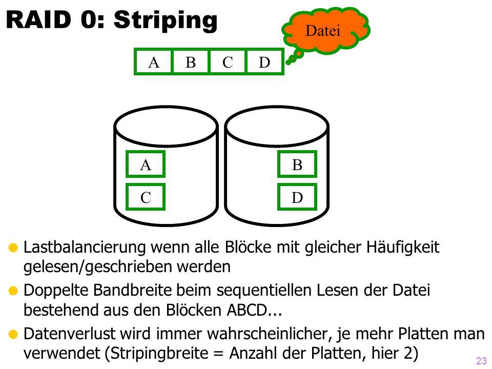 23 RAID 0: Striping  Lastbalancierung wenn alle Blöcke mit gleicher Häufigkeit gelesen/geschrieben werden  Doppelte Bandbreite beim sequentiellen Lesen der Datei bestehend aus den Blöcken ABCD...